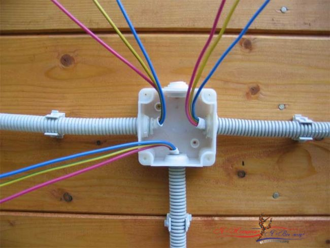 Как правильно составить проект электропроводки?